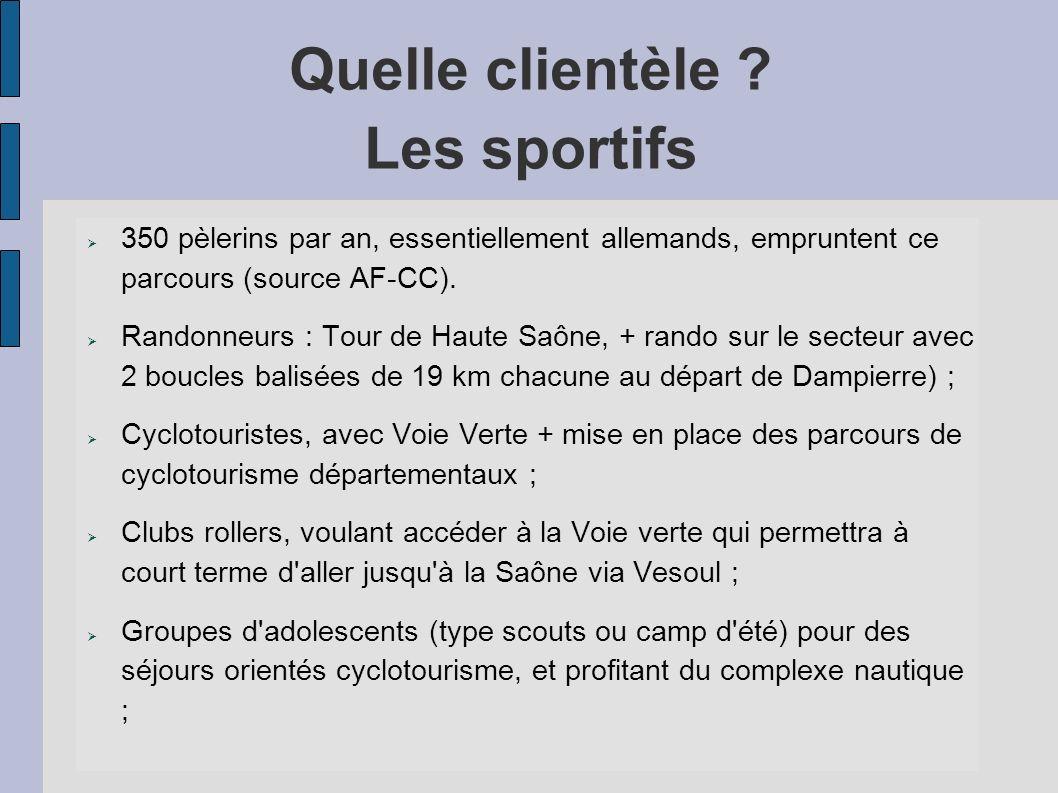 Quelle clientèle ? Les sportifs 350 pèlerins par an, essentiellement allemands, empruntent ce parcours (source AF-CC). Randonneurs : Tour de Haute Saô