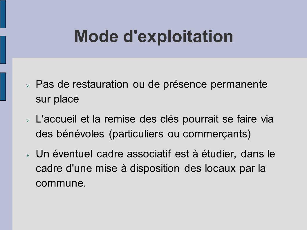 Mode d'exploitation Pas de restauration ou de présence permanente sur place L'accueil et la remise des clés pourrait se faire via des bénévoles (parti
