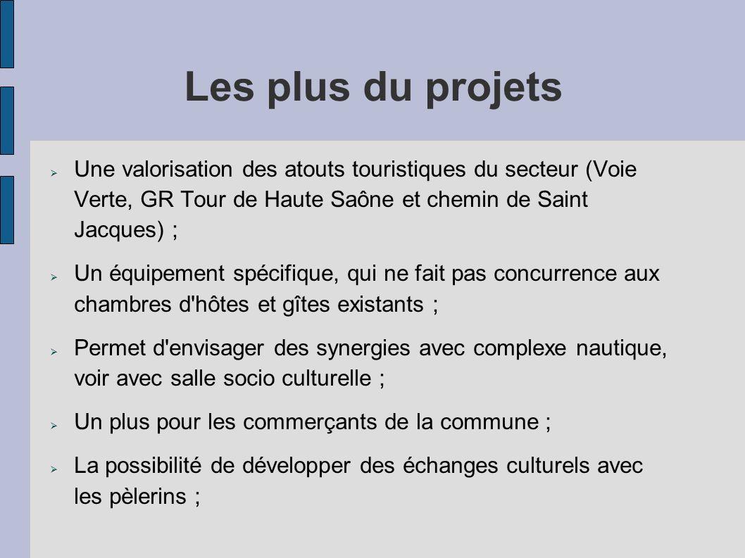 Les plus du projets Une valorisation des atouts touristiques du secteur (Voie Verte, GR Tour de Haute Saône et chemin de Saint Jacques) ; Un équipemen