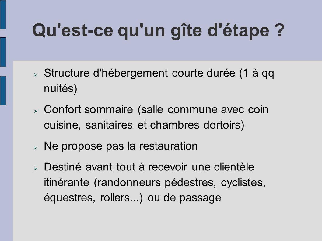 Qu'est-ce qu'un gîte d'étape ? Structure d'hébergement courte durée (1 à qq nuités) Confort sommaire (salle commune avec coin cuisine, sanitaires et c
