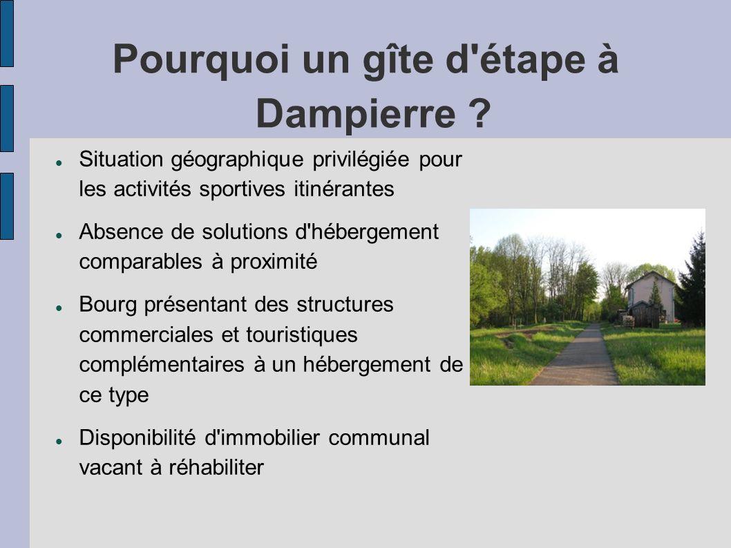 Pourquoi un gîte d'étape à Dampierre ? Situation géographique privilégiée pour les activités sportives itinérantes Absence de solutions d'hébergement
