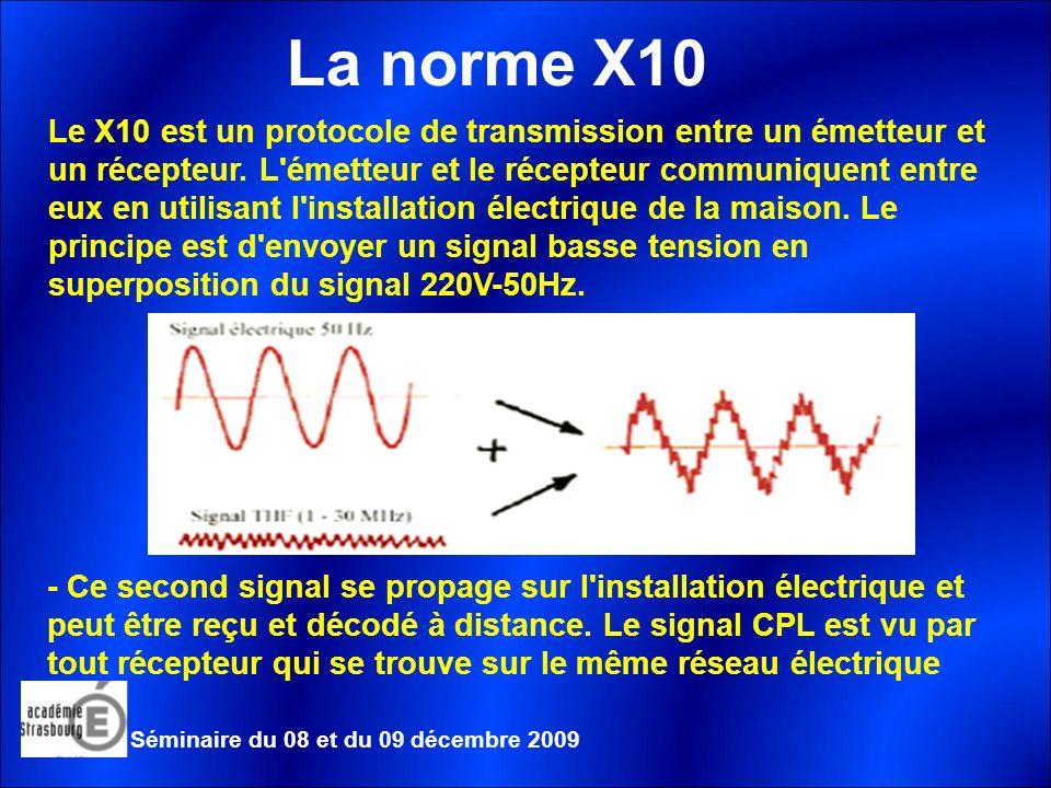 Le X10 est un protocole de transmission entre un émetteur et un récepteur.
