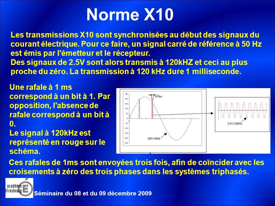 Les transmissions X10 sont synchronisées au début des signaux du courant électrique.