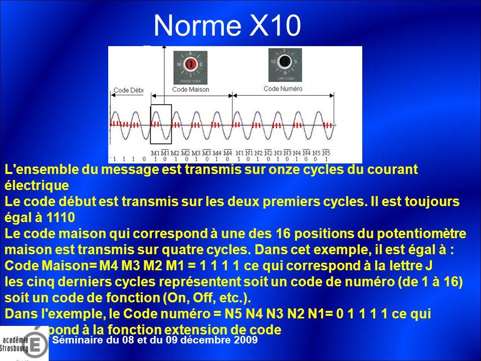 L ensemble du message est transmis sur onze cycles du courant électrique Le code début est transmis sur les deux premiers cycles.