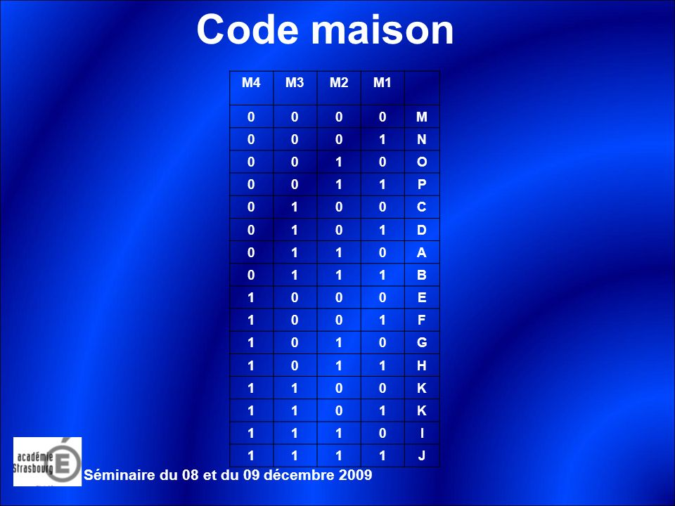 M4M3M2M1 0000M 0001N 0010O 0011P 0100C 0101D 0110A 0111B 1000E 1001F 1010G 1011H 1100K 1101K 1110I 1111J Code maison Séminaire du 08 et du 09 décembre 2009