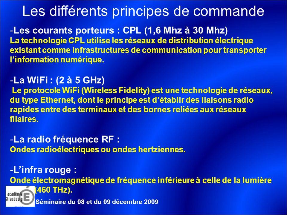 -Les courants porteurs : CPL (1,6 Mhz à 30 Mhz) La technologie CPL utilise les réseaux de distribution électrique existant comme infrastructures de communication pour transporter linformation numérique.