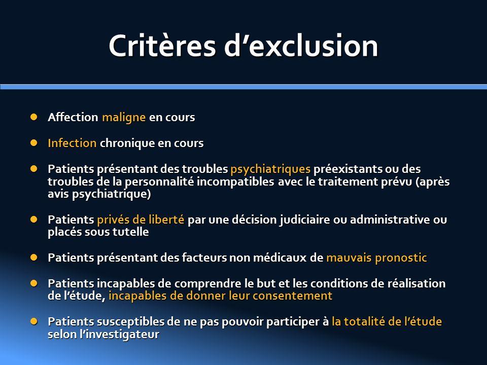 Critères dexclusion Affection maligne en cours Affection maligne en cours Infection chronique en cours Infection chronique en cours Patients présentan