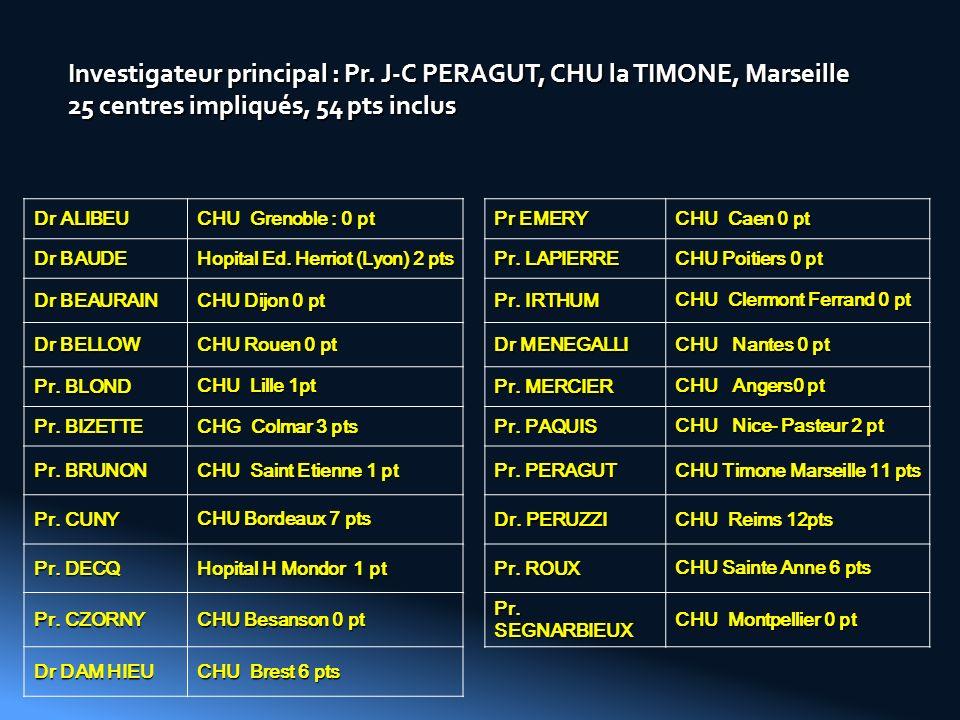 Investigateur principal : Pr. J-C PERAGUT, CHU la TIMONE, Marseille 25 centres impliqués, 54 pts inclus Dr ALIBEU CHU Grenoble : 0 pt Pr EMERY CHU Cae