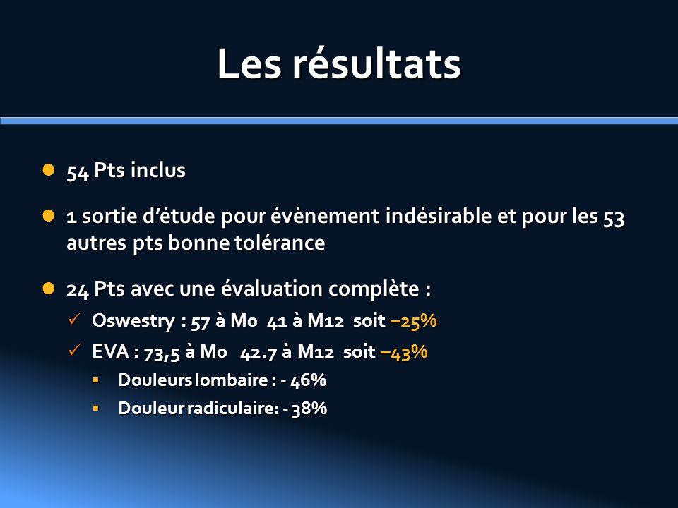 Les résultats 54 Pts inclus 54 Pts inclus 1 sortie détude pour évènement indésirable et pour les 53 autres pts bonne tolérance 1 sortie détude pour év