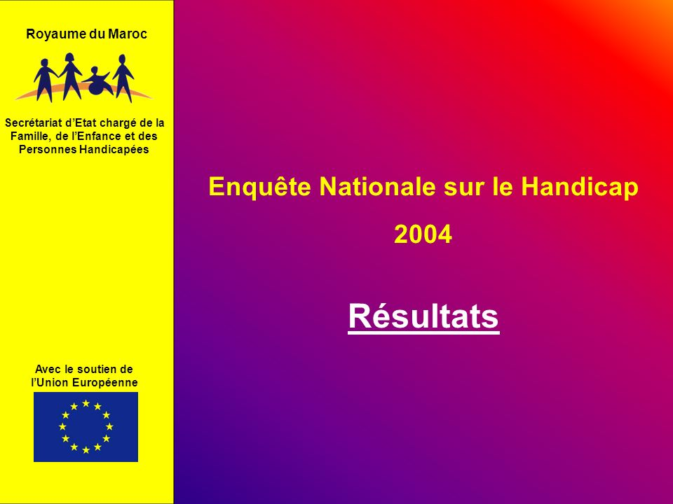 Enquête Nationale sur le Handicap 2004 Résultats Secrétariat dEtat chargé de la Famille, de lEnfance et des Personnes Handicapées Avec le soutien de l