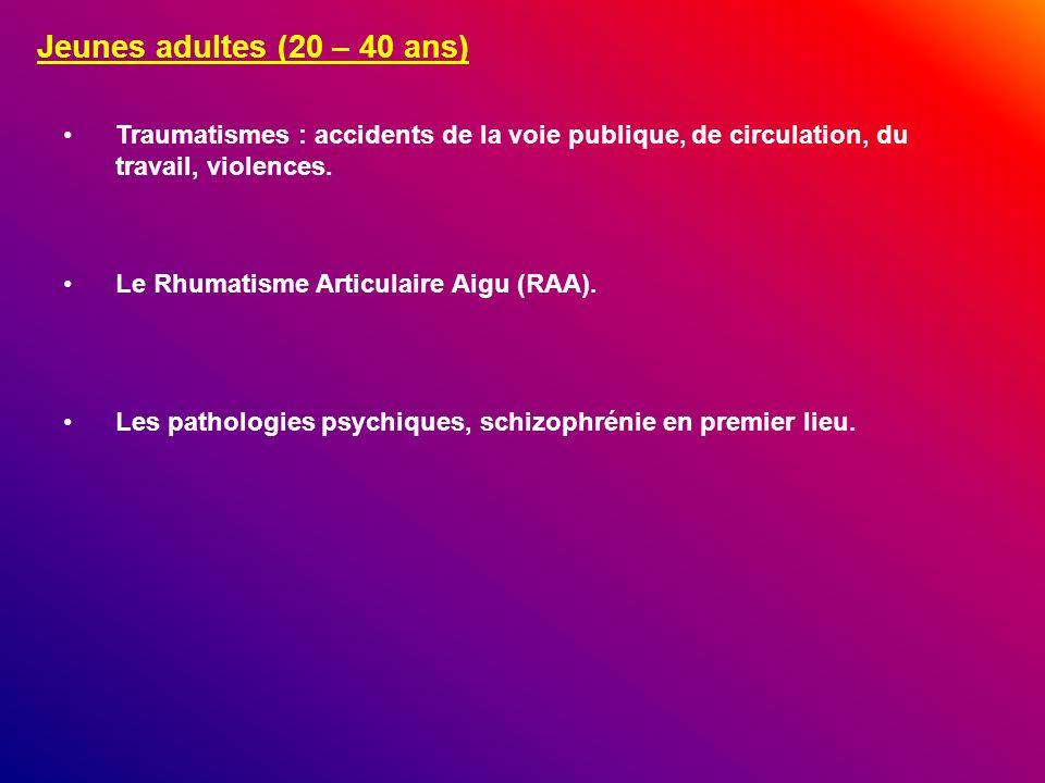 Jeunes adultes (20 – 40 ans) Les pathologies psychiques, schizophrénie en premier lieu. Le Rhumatisme Articulaire Aigu (RAA). Traumatismes : accidents