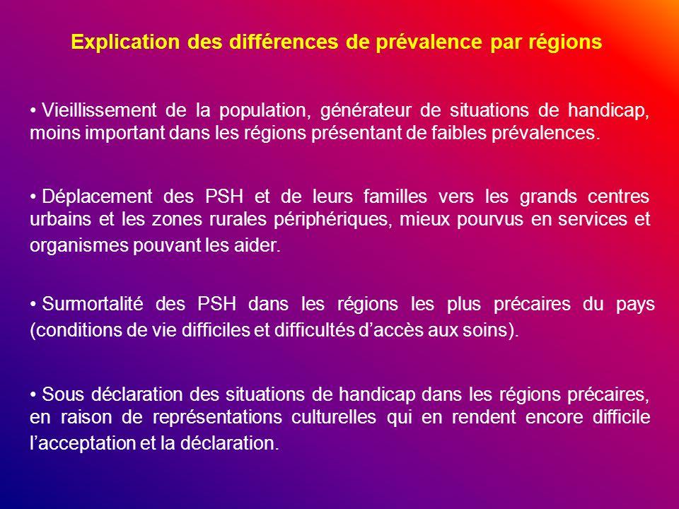 Vieillissement de la population, générateur de situations de handicap, moins important dans les régions présentant de faibles prévalences. Explication
