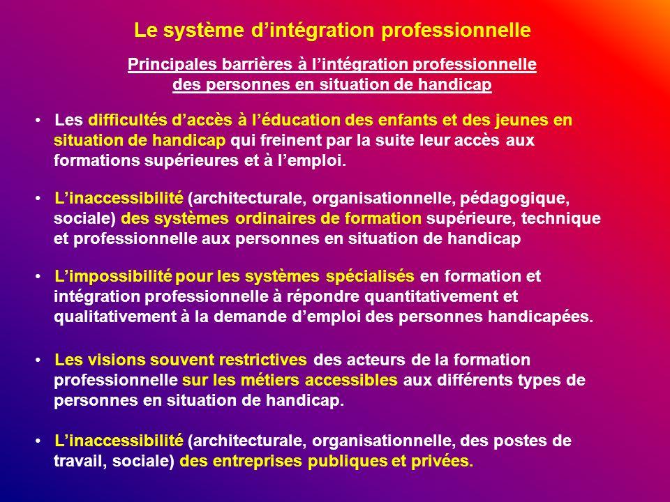 Principales barrières à lintégration professionnelle des personnes en situation de handicap Le système dintégration professionnelle Les difficultés da