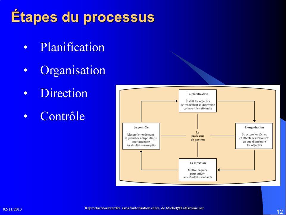 02/11/2013 Reproduction interdite sans l'autorisation écrite de Michel@Laflamme.net 12 Étapes du processus Planification Organisation Direction Contrô