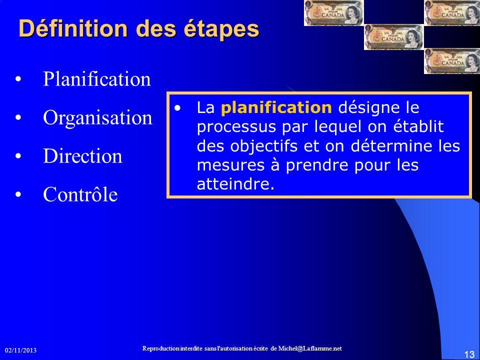 02/11/2013 Reproduction interdite sans l'autorisation écrite de Michel@Laflamme.net 13 Définition des étapes Planification Organisation Direction Cont
