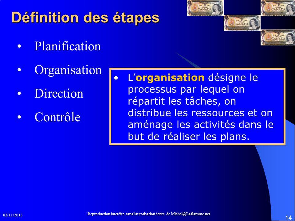 02/11/2013 Reproduction interdite sans l'autorisation écrite de Michel@Laflamme.net 14 Définition des étapes Planification Organisation Direction Cont