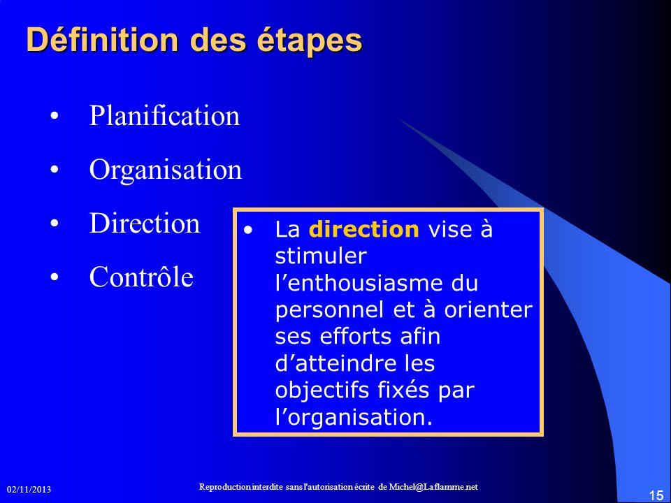 02/11/2013 Reproduction interdite sans l'autorisation écrite de Michel@Laflamme.net 15 Définition des étapes Planification Organisation Direction Cont