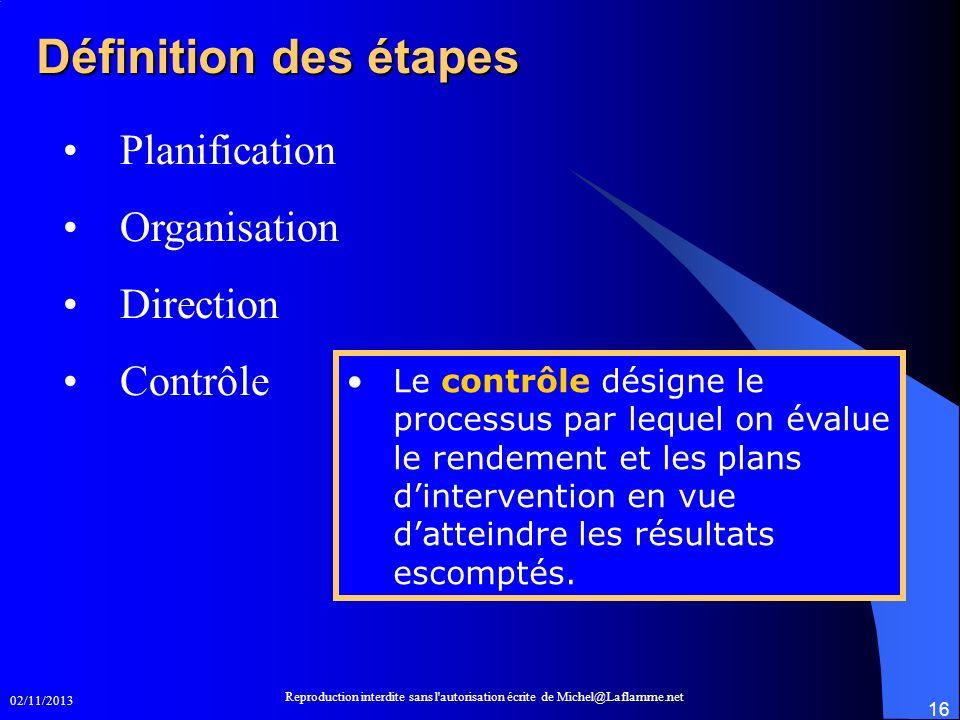 02/11/2013 Reproduction interdite sans l'autorisation écrite de Michel@Laflamme.net 16 Définition des étapes Planification Organisation Direction Cont