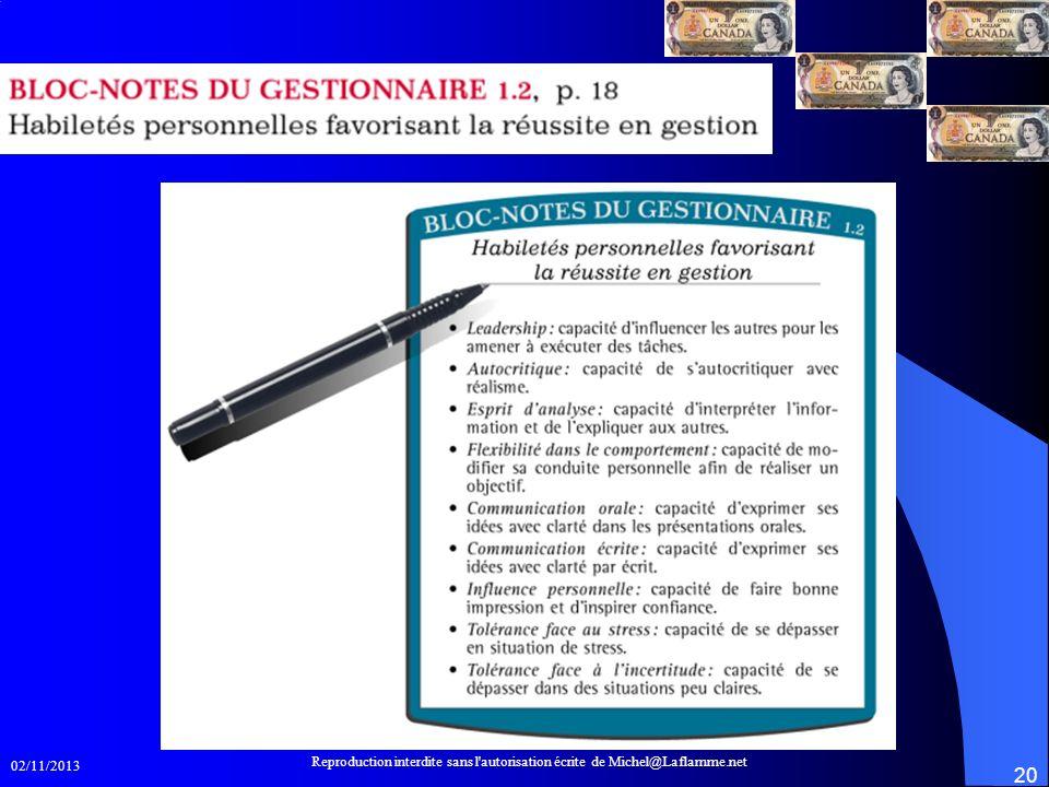 02/11/2013 Reproduction interdite sans l'autorisation écrite de Michel@Laflamme.net 20 Habiletés personnelles