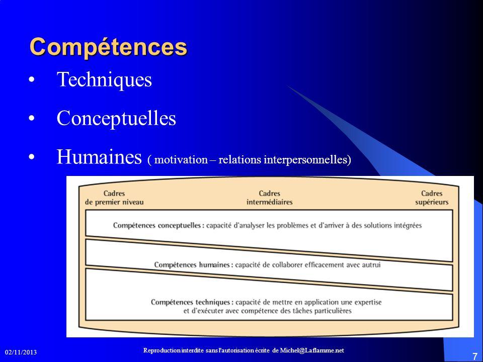 02/11/2013 Reproduction interdite sans l'autorisation écrite de Michel@Laflamme.net 7 Compétences Techniques Conceptuelles Humaines ( motivation – rel