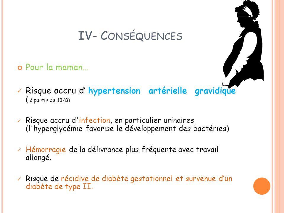 IV- C ONSÉQUENCES Pour la maman… Risque accru d hypertension artérielle gravidique ( à partir de 13/8) Risque accru d'infection, en particulier urinai