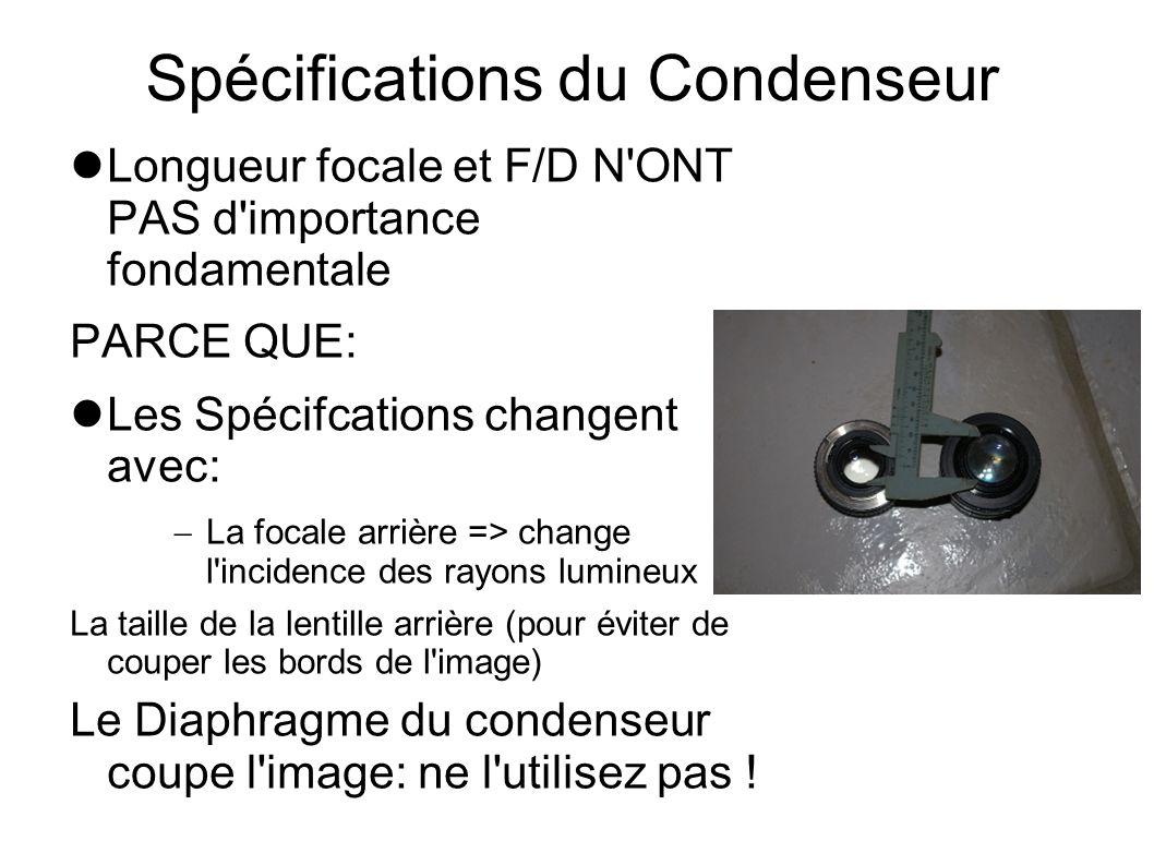 Spécifications du Condenseur Longueur focale et F/D N'ONT PAS d'importance fondamentale PARCE QUE: Les Spécifcations changent avec: La focale arrière