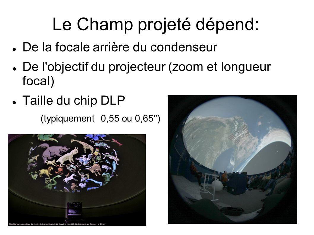 Le Champ projeté dépend: De la focale arrière du condenseur De l'objectif du projecteur (zoom et longueur focal) Taille du chip DLP (typiquement 0,55