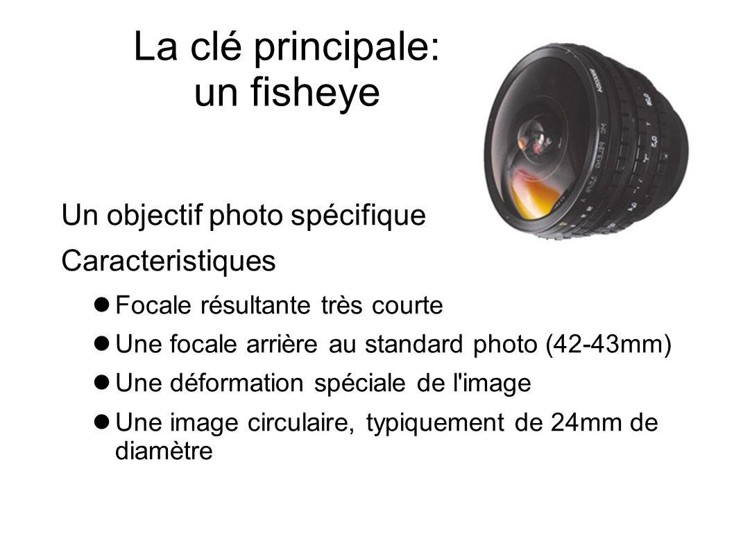 La clé principale: un fisheye Un objectif photo spécifique Caracteristiques Focale résultante très courte Une focale arrière au standard photo (42-43m