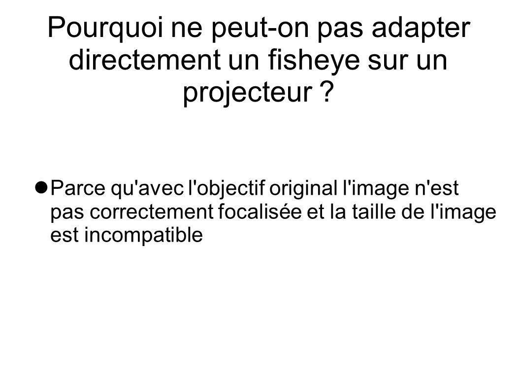 Le Condenseur en pratique: Si vous êtes chanceux: un 75 mm F/D 1.1 Heligon 10-15mm de focale arrière (varie selon les modèles) Une grosse lentille arrière Existe en plusieurs variantes: TV, XR, etc...