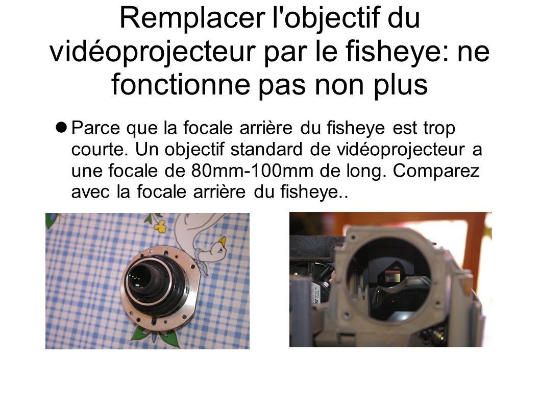 Le Condenseur en Pratique Avec des objectifs du commerce Un objectif photo Canon 50 mm F/D 1.4 USM Pour réduire la focale arrière, une lentille de rapprochement +4 D (dioptries)