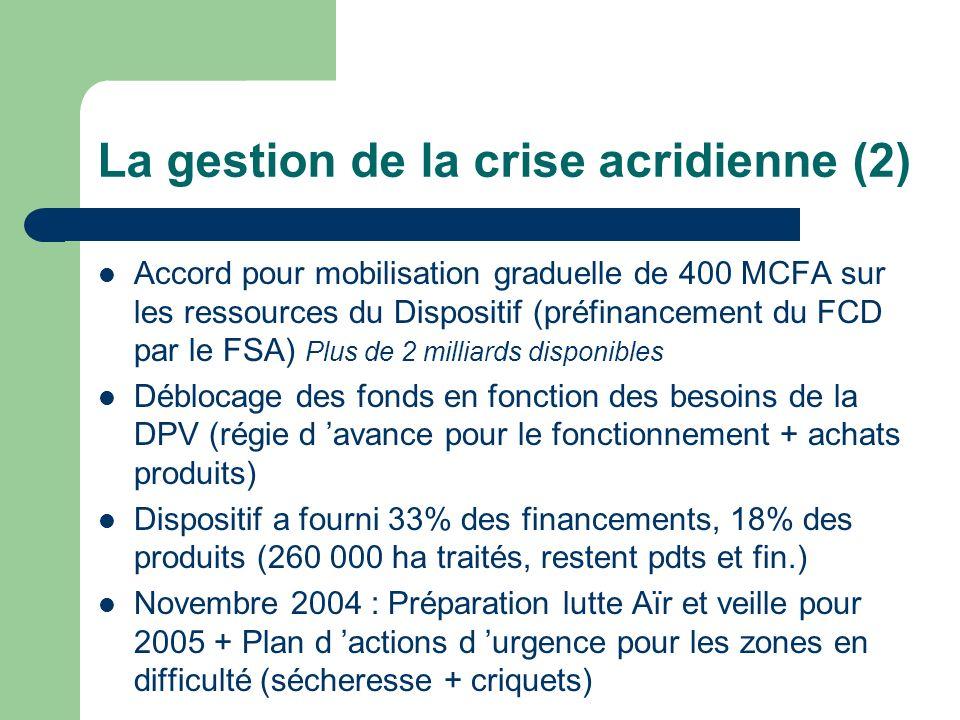 La gestion de la crise acridienne (2) Accord pour mobilisation graduelle de 400 MCFA sur les ressources du Dispositif (préfinancement du FCD par le FS