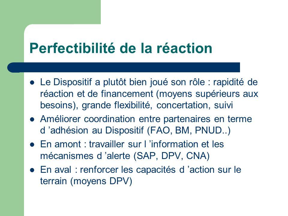 Perfectibilité de la réaction Le Dispositif a plutôt bien joué son rôle : rapidité de réaction et de financement (moyens supérieurs aux besoins), gran