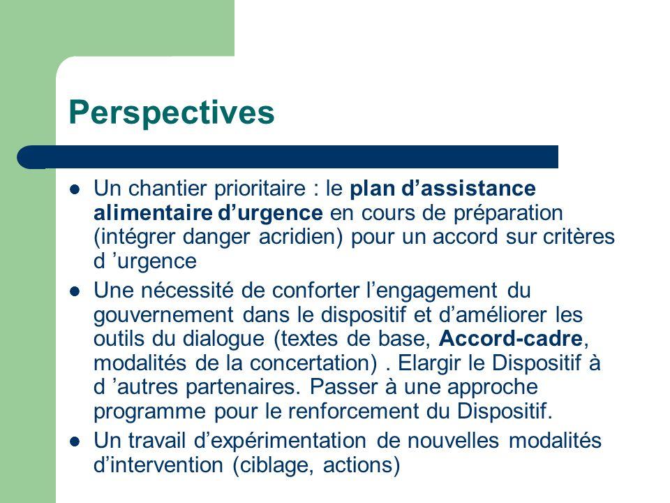 Perspectives Un chantier prioritaire : le plan dassistance alimentaire durgence en cours de préparation (intégrer danger acridien) pour un accord sur