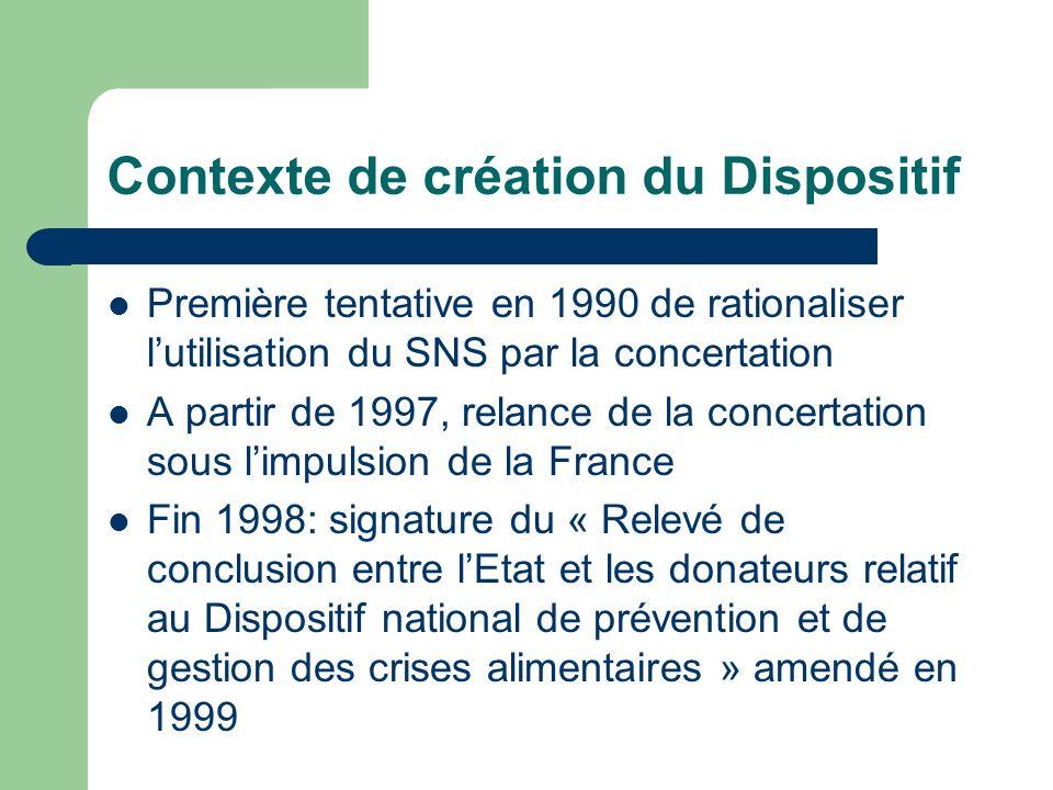 Contexte de création du Dispositif Première tentative en 1990 de rationaliser lutilisation du SNS par la concertation A partir de 1997, relance de la