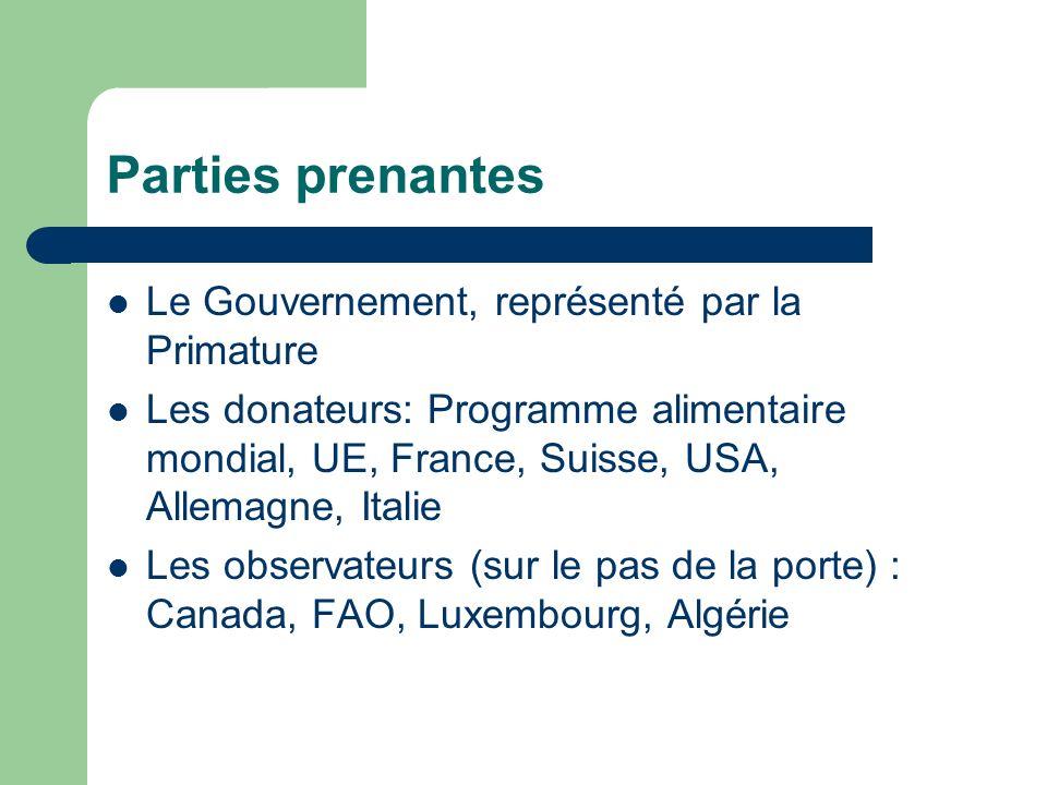Parties prenantes Le Gouvernement, représenté par la Primature Les donateurs: Programme alimentaire mondial, UE, France, Suisse, USA, Allemagne, Itali