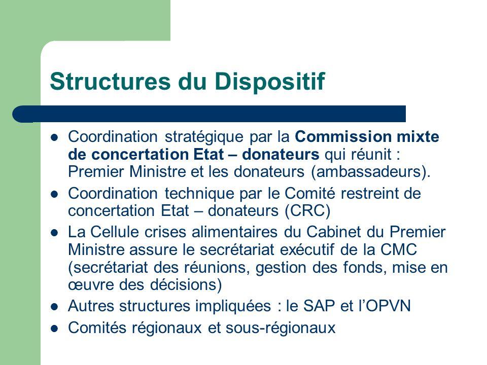 Structures du Dispositif Coordination stratégique par la Commission mixte de concertation Etat – donateurs qui réunit : Premier Ministre et les donate