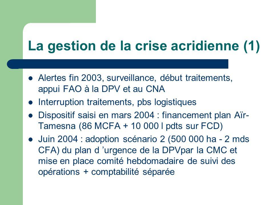 La gestion de la crise acridienne (1) Alertes fin 2003, surveillance, début traitements, appui FAO à la DPV et au CNA Interruption traitements, pbs lo