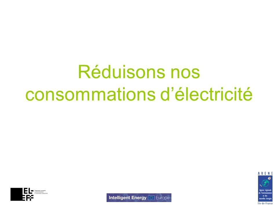 Réduisons nos consommations délectricité