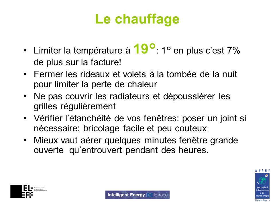 Le chauffage Limiter la température à 19° : 1° en plus cest 7% de plus sur la facture! Fermer les rideaux et volets à la tombée de la nuit pour limite