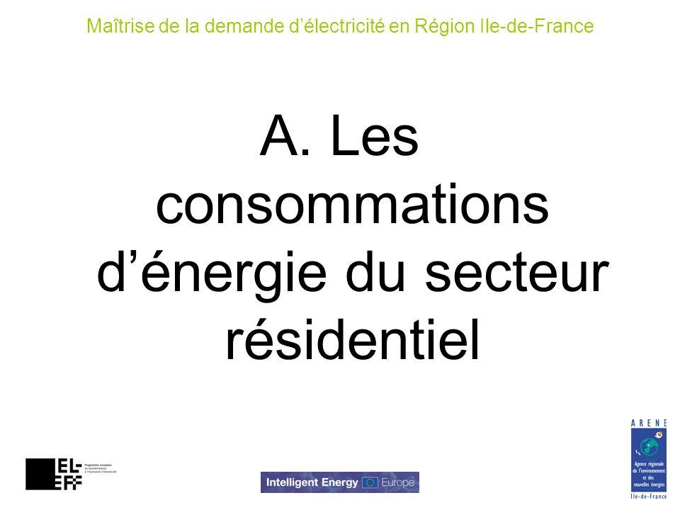Maîtrise de la demande délectricité en Région Ile-de-France A. Les consommations dénergie du secteur résidentiel