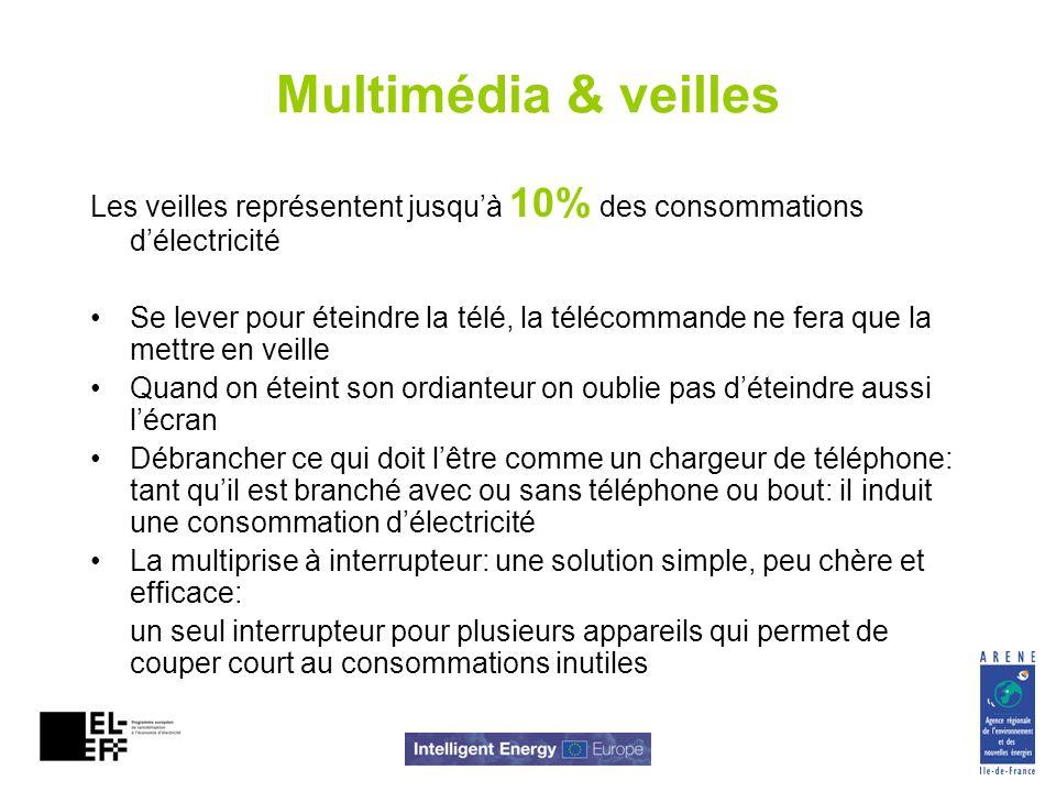 Multimédia & veilles Les veilles représentent jusquà 10% des consommations délectricité Se lever pour éteindre la télé, la télécommande ne fera que la