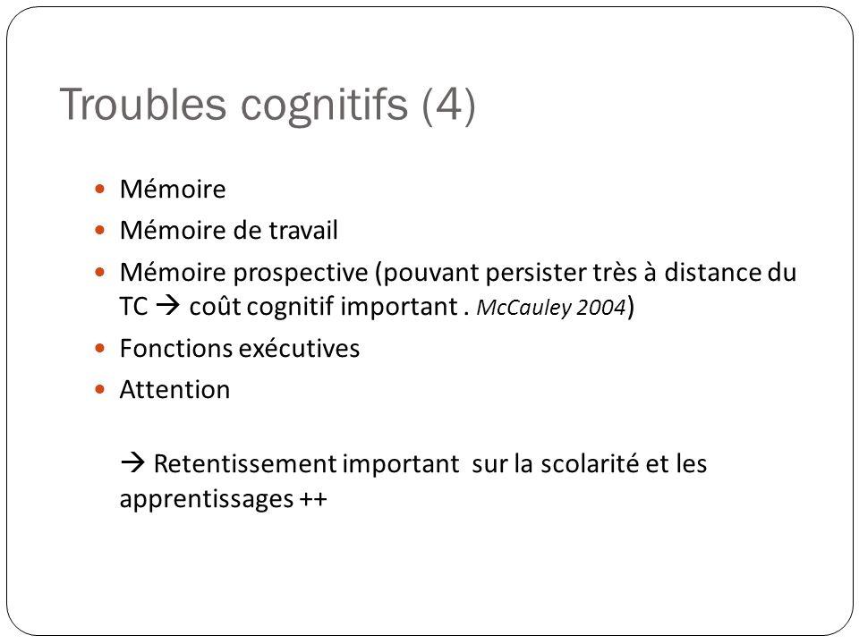 Mémoire Mémoire de travail Mémoire prospective (pouvant persister très à distance du TC coût cognitif important. McCauley 2004 ) Fonctions exécutives