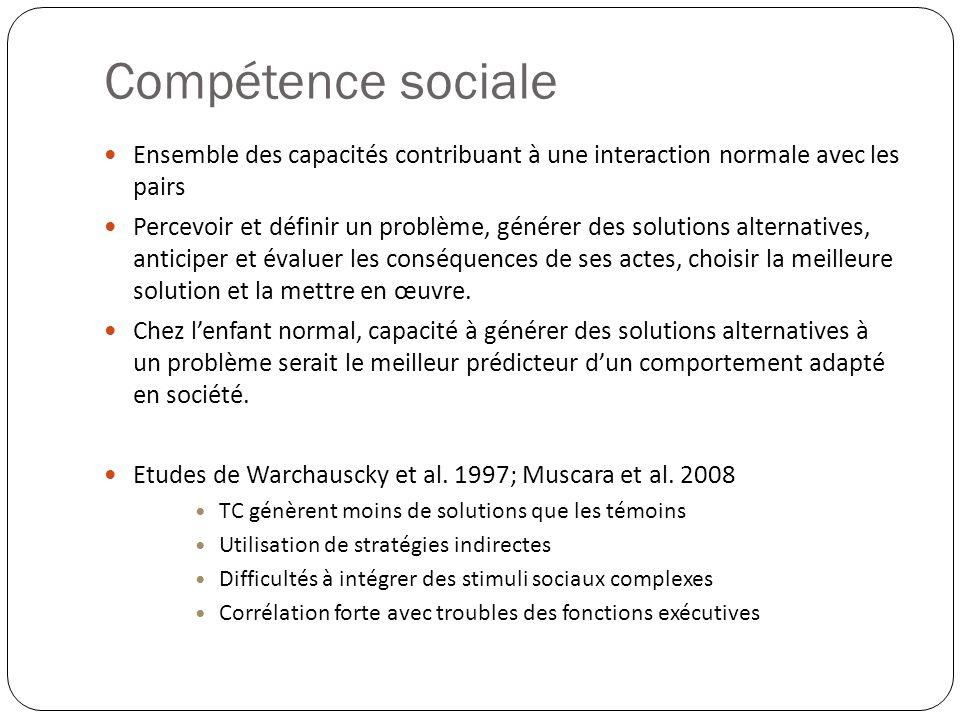 Compétence sociale Ensemble des capacités contribuant à une interaction normale avec les pairs Percevoir et définir un problème, générer des solutions
