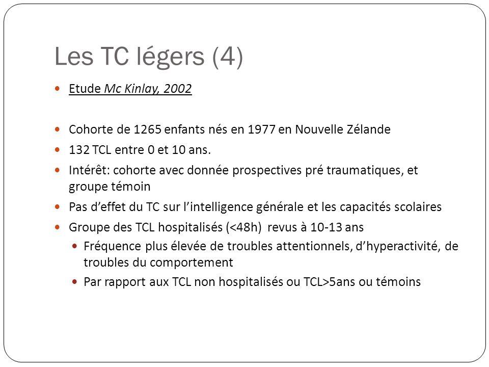 Les TC légers (4) Etude Mc Kinlay, 2002 Cohorte de 1265 enfants nés en 1977 en Nouvelle Zélande 132 TCL entre 0 et 10 ans. Intérêt: cohorte avec donné