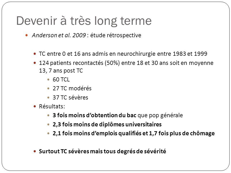 Devenir à très long terme Anderson et al. 2009 : étude rétrospective TC entre 0 et 16 ans admis en neurochirurgie entre 1983 et 1999 124 patients reco