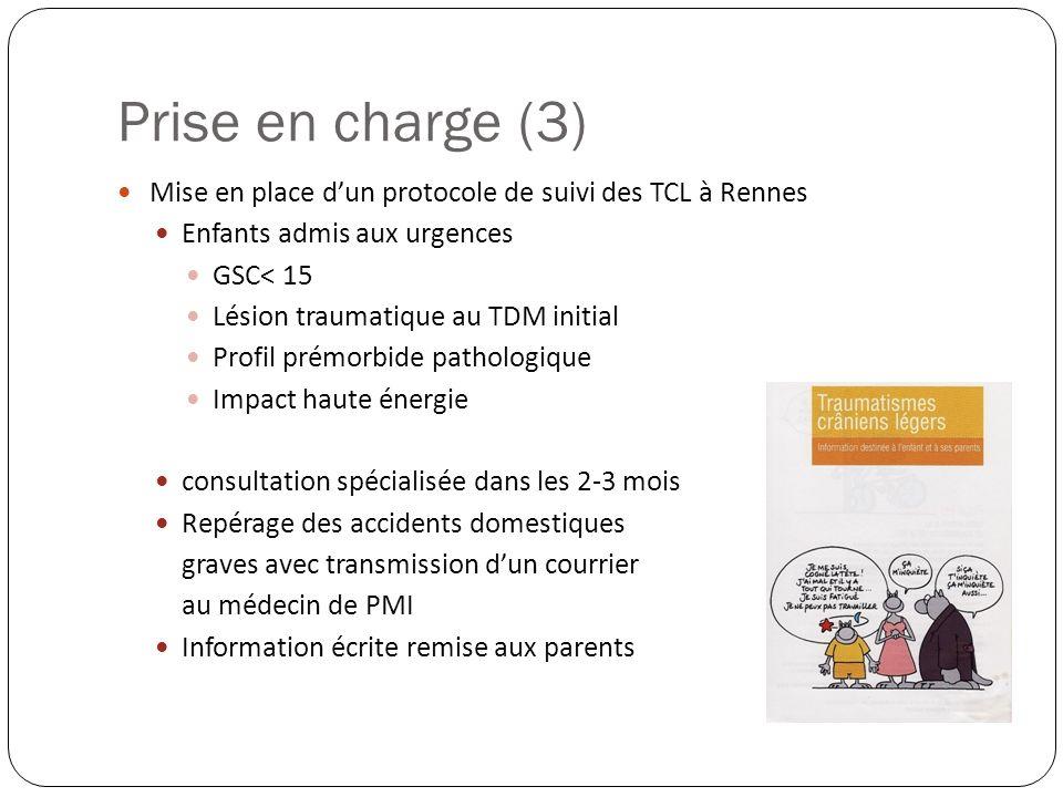 Prise en charge (3) Mise en place dun protocole de suivi des TCL à Rennes Enfants admis aux urgences GSC< 15 Lésion traumatique au TDM initial Profil