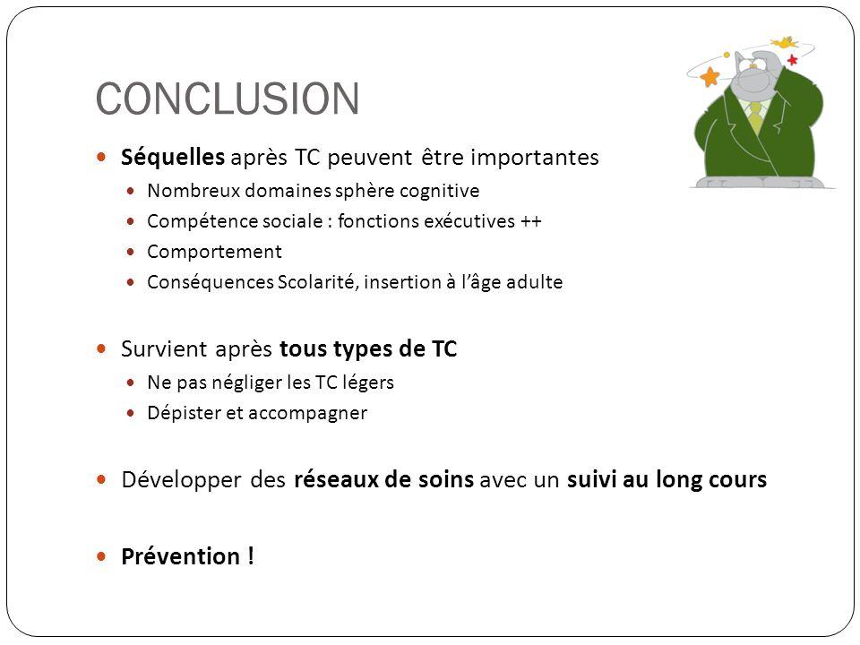 CONCLUSION Séquelles après TC peuvent être importantes Nombreux domaines sphère cognitive Compétence sociale : fonctions exécutives ++ Comportement Co