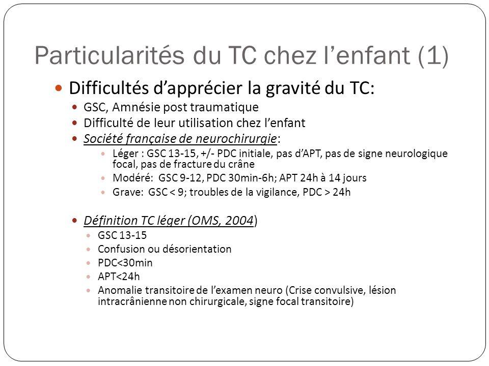 Particularités du TC chez lenfant (1) Difficultés dapprécier la gravité du TC: GSC, Amnésie post traumatique Difficulté de leur utilisation chez lenfa