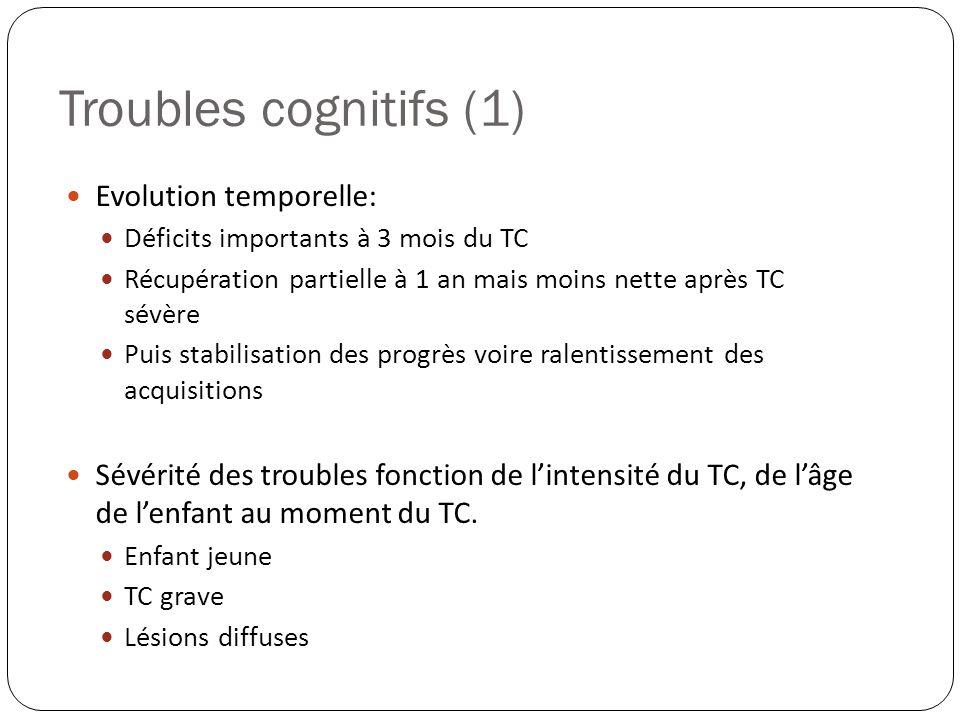 Troubles cognitifs (1) Evolution temporelle: Déficits importants à 3 mois du TC Récupération partielle à 1 an mais moins nette après TC sévère Puis st