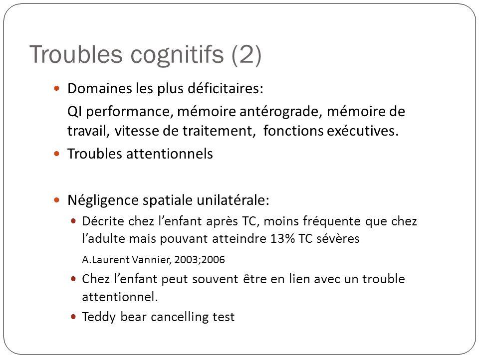 Domaines les plus déficitaires: QI performance, mémoire antérograde, mémoire de travail, vitesse de traitement, fonctions exécutives. Troubles attenti